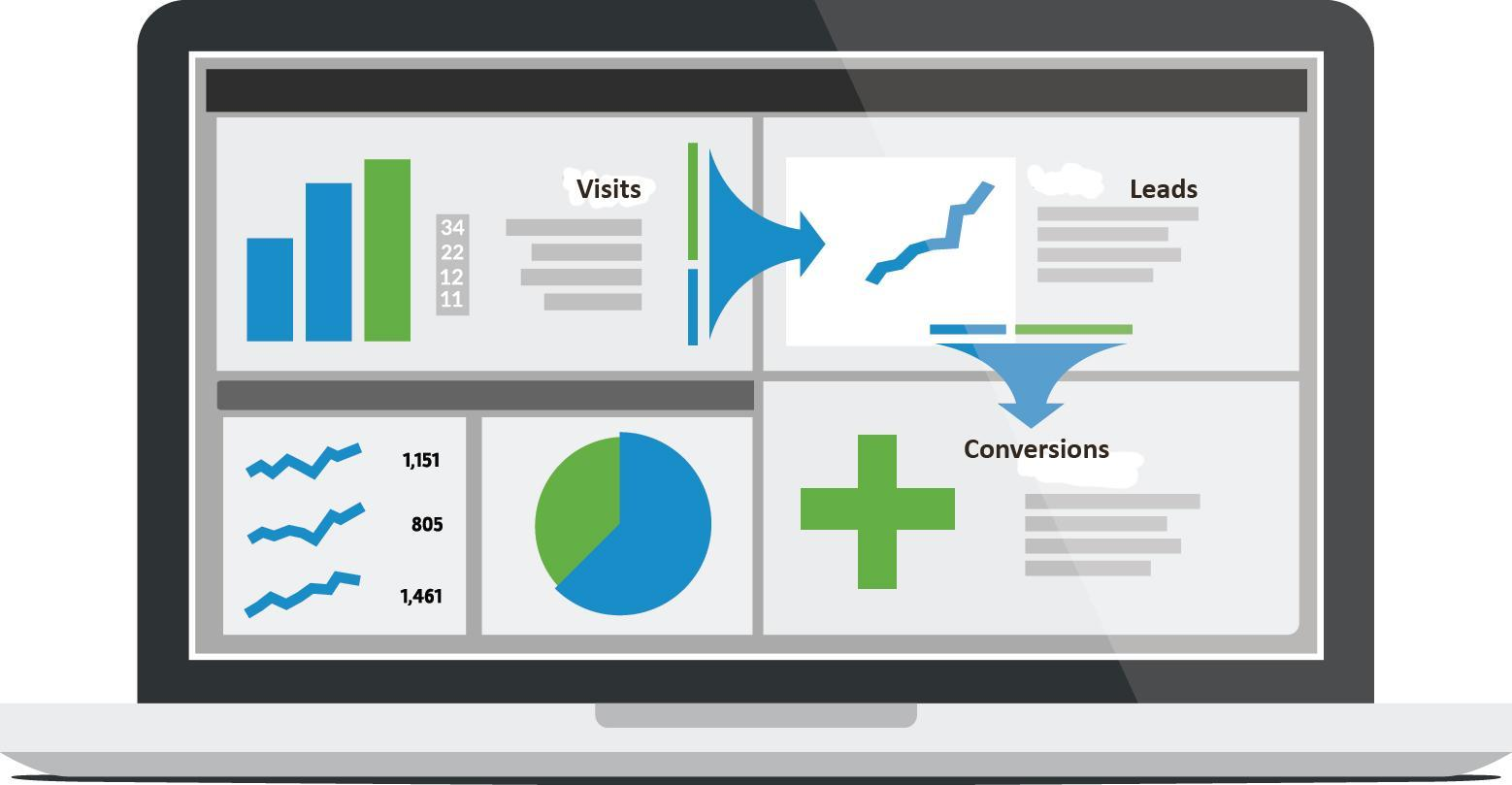 7 Website Conversion Strategies For 2017