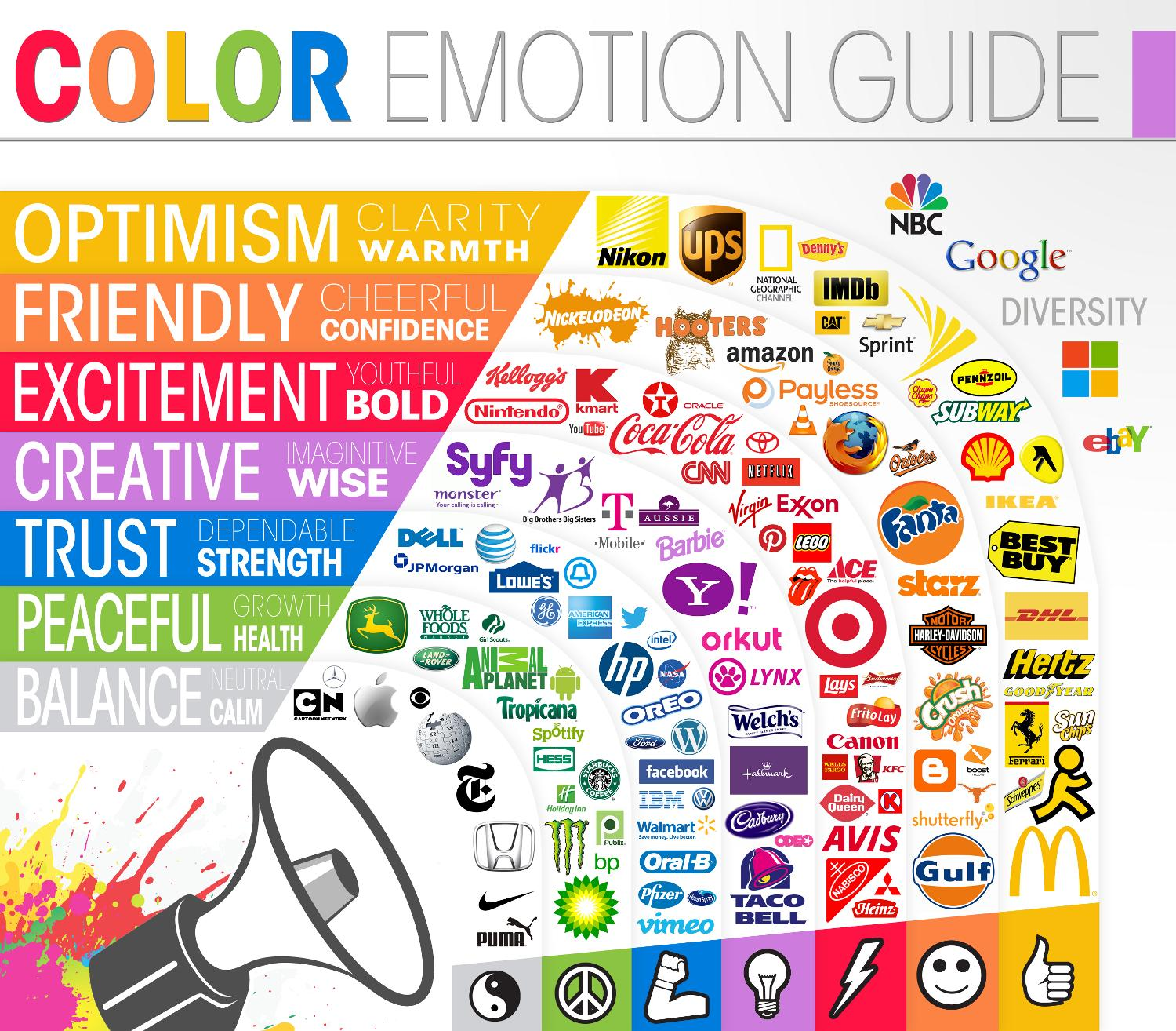 psychology of color in website design