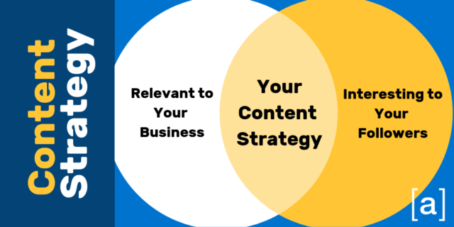 Content Strategy Gif
