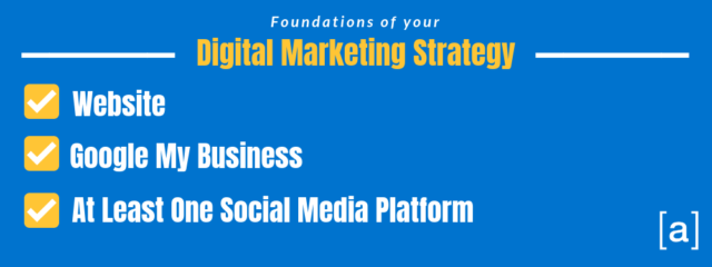 Foundations of your Digital Marketing Strategy (14)