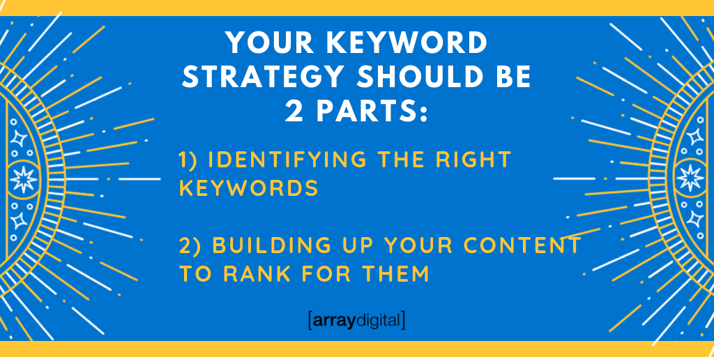 2 Part Keyword Strategy
