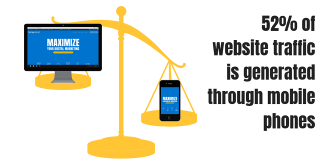How to create a website: mobile user percentage
