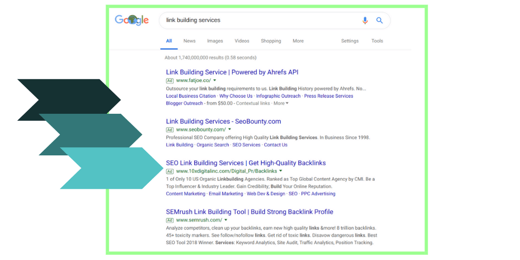 online advertising Google ads